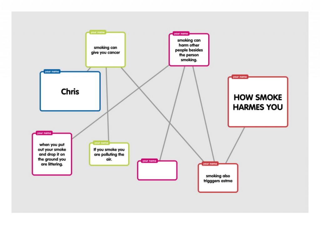 popplet chris
