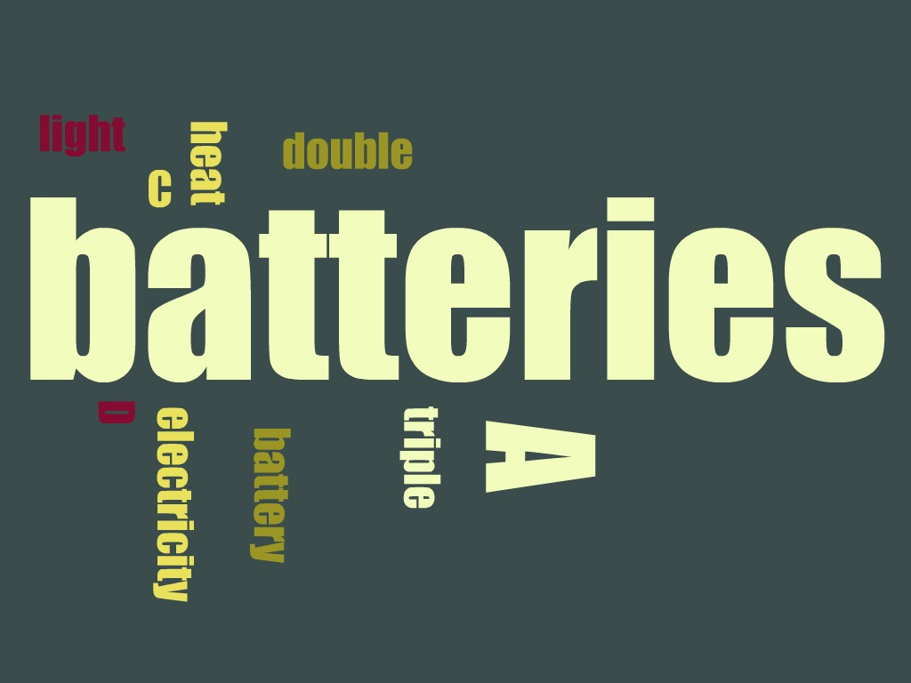 victoria word cloud electricity